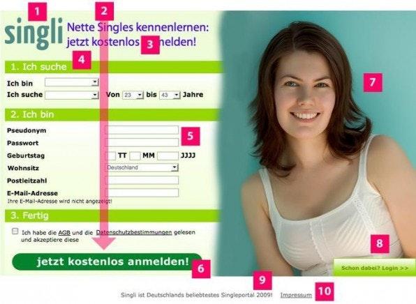 Eine typische Landing-Page: Logo und keine Navigation (1) Lesefluss führt zum Ziel (2) Kurze Überschrift mit Erklärung (3) Gruppierung von Informationen; Unterüberschriften helfen beim Verständnis der Gesamtseite (4) Dateneingabe (5) Call to action ? hier wird das Ziel erreicht (6) Foto, das zum Gesamteindruck beiträgt; dieses wechselt in einem A/B-Test mit einer blonden und einer brünetten Frau (7) dezenter Login lenkt kaum ab (8) vertrauensbildende Maßnahme (9) gesetzliche Vorschriften (10). (Foto: ninette_luz via Flickr, Lizenz: CC BY 2.0)