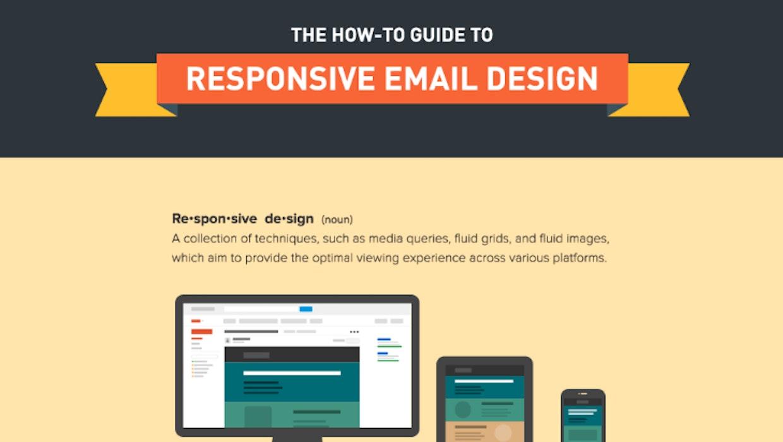So funktioniert Responsive E-Mail-Design [Infografik]