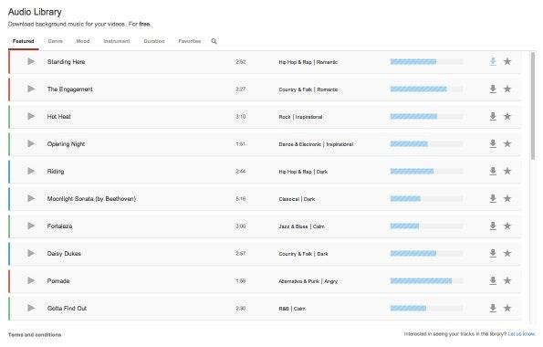 Die YouTube Audio Library bietet Filmemachern kostenlose und lizenzfreie Songs zum Download an.