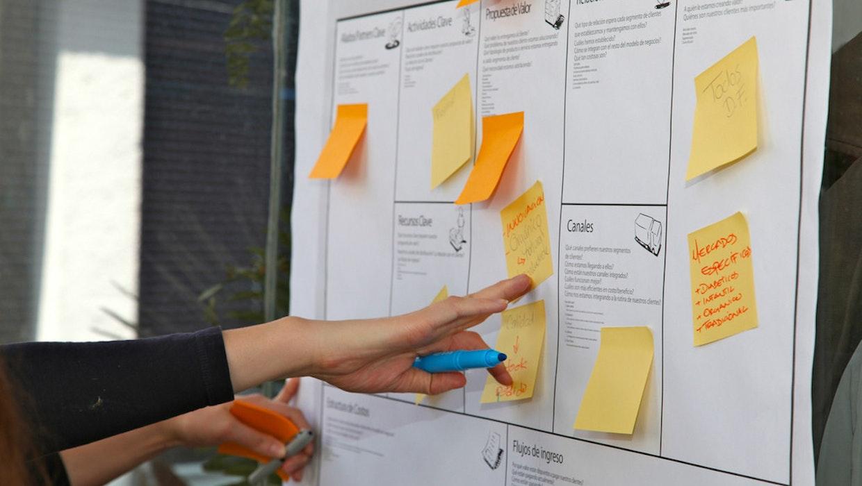 Business Model Canvas: Mit dieser Methode bringst du dein Geschäftsmodell in Form