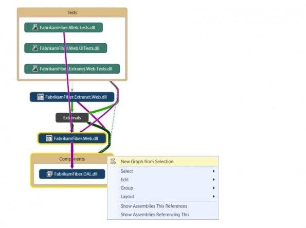 Visual Studio 2015 bringt in der Enterprise-Version unter anderem Code-Maps und Dependency-Graphen mit. (Screenshot: Microsoft)