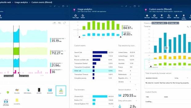 Visual Studio 2015 bietet leicht zugängliche Analysen für Server- und Client-Projekte. Entwickler erhalten eine visuelle Auswertung bezüglich Performance, Speicherverbrauch und weiteren Bereichen. (Screenshot: Microsoft)
