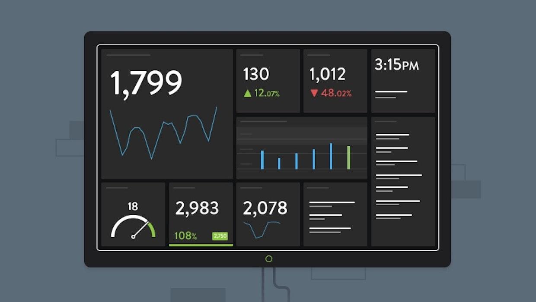 12 geniale KPI-Dashboards für dein Startup