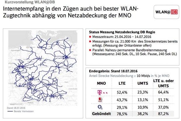 (Grafik: Deutsche Bahn)