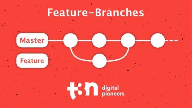 Beim Feature-Branch-Workflow wird für jedes neue Feature vom Entwickler ein neuer Branch angelegt. (Grafik: t3n.de)