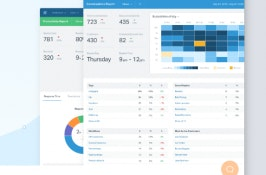 Backoffice-Tool Helpscout: Kundenservice vereinfachen