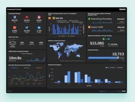 Klipfolio Tool: KPI-Dashboard