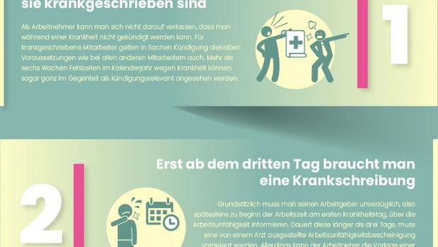 8 Irrtümer rund um die Krankschreibung. (Grafik: Wirtschaftsforum)