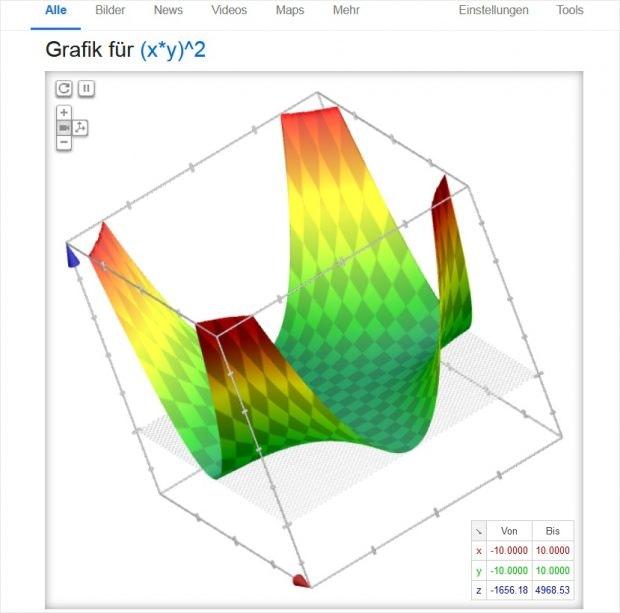 Dynamischer Graph eines math. Terms