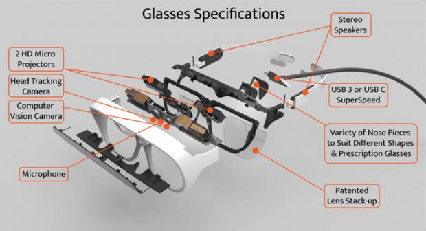 Explosions-Grafik der Tilt-Five-AR-Brille.