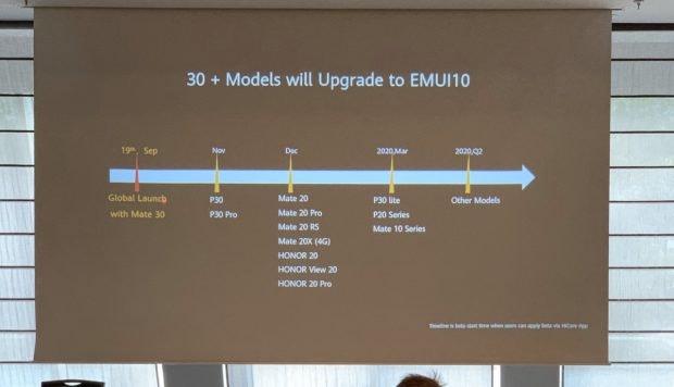 "Android 10: Huaweis EMUI 10-Roadmap für die Beta-Phase. (Foto: <a href=""https://twitter.com/CamBunton/status/1172063389532733440"">CamBunton</a>)"