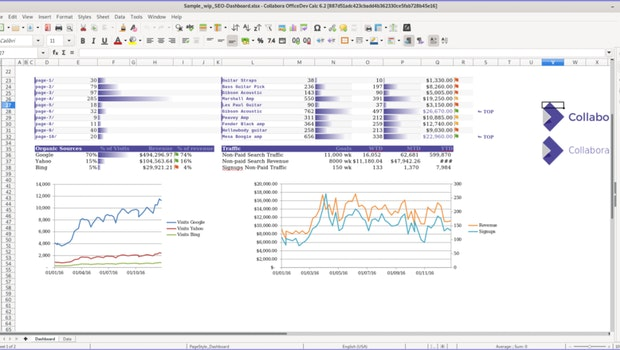 Spreadsheets zu exportieren war bisher in Libreoffice immer so eine Sache. Dank des neuen Full-Sheet-Preview-Modus... (Bild: Libreoffice)