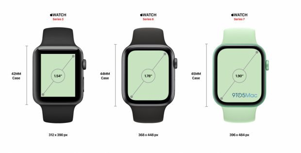 Apple Watch Series 3 hingga 7: Permukaan Layar Dibandingkan dengan Ukuran