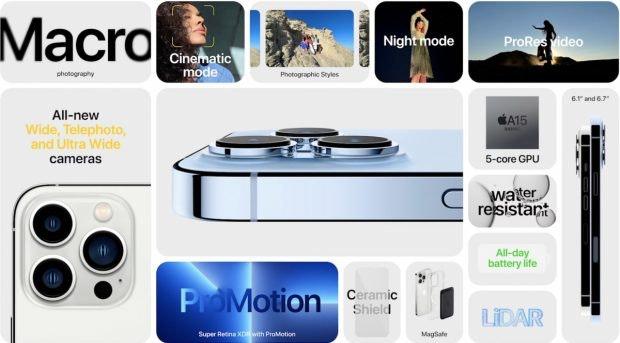 Die Eckdaten des iPhone 13 Pro (Max)